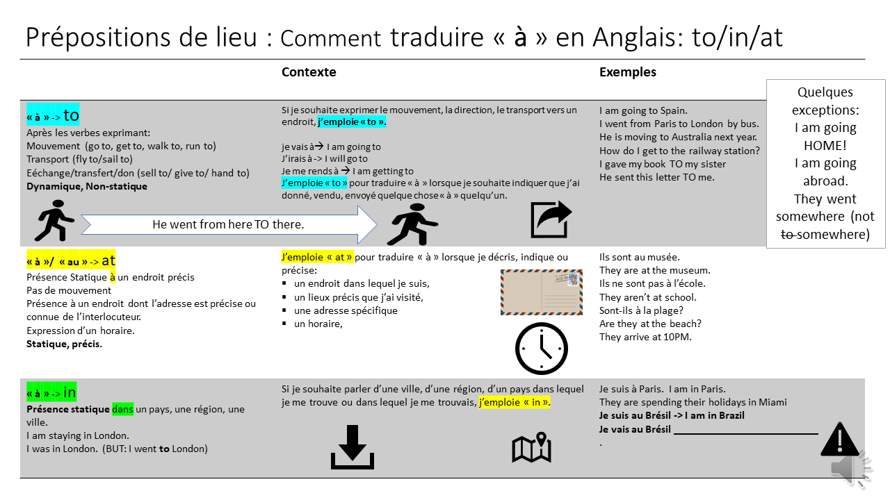 Traduction flirt franais, dictionnaire anglais Reverso
